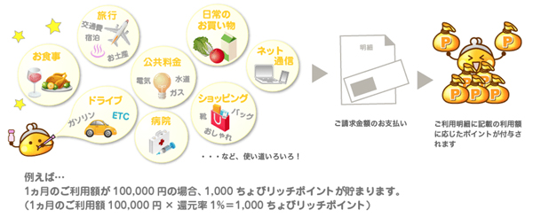 ちょびリッチカードNEXT1