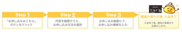 ちょびリッチカードNEXT2