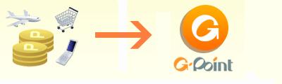 Gポイント交換