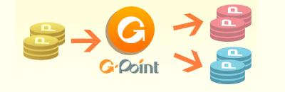 Gポイント交換1
